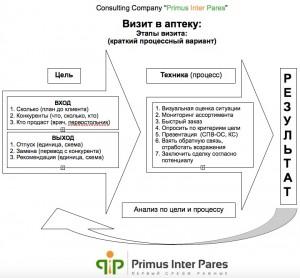 primusinterpares/138