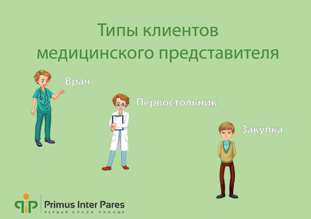 Как правильно продавать на визите к врачу, первостольнику, закупке? В чем разница?