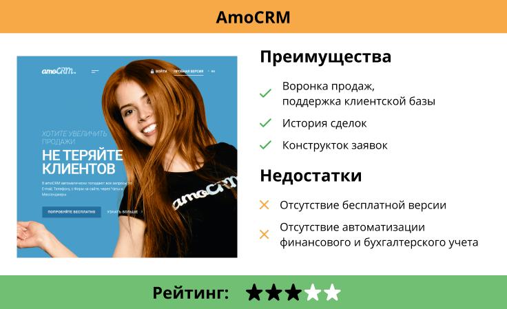 AmoCRM.