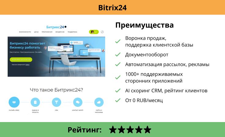 Bitrix24.