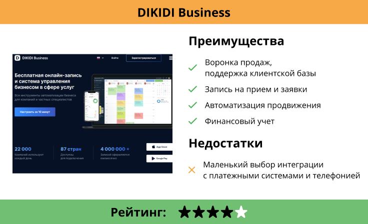 DIKIDI Business CRM.