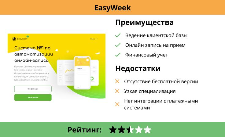 EasyWeek CRM.