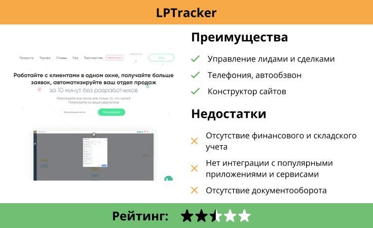 LPTracker CRM.